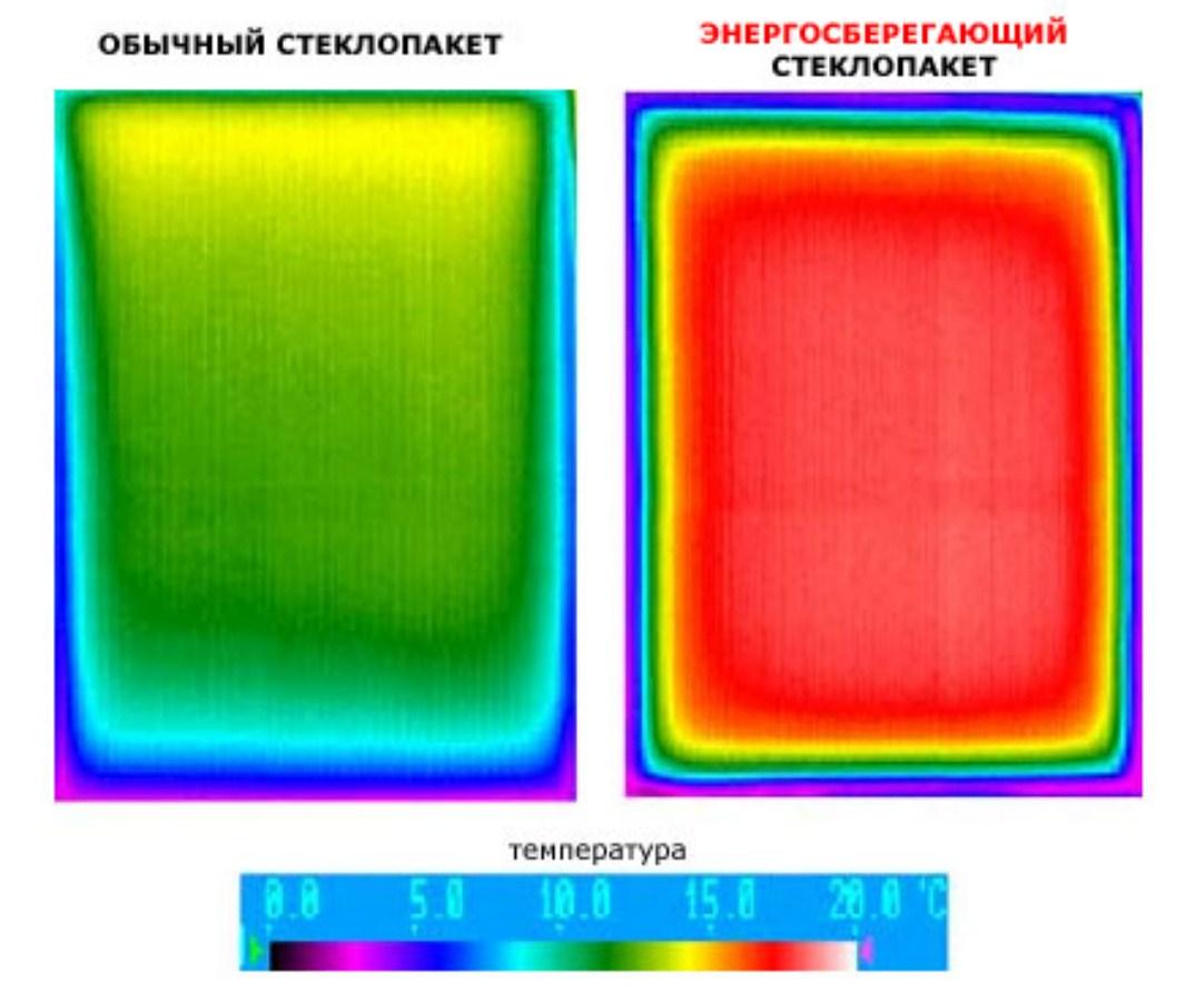 Тест окна тепловизором